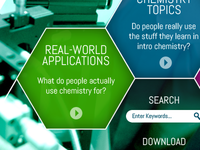 Chemistry videos website 1