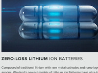Weyland Industries - Zero Loss Lithium Ion Batteries