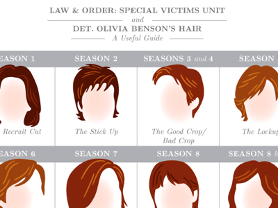 Dribbble - Olivia Benson's Hair by Michele Rosenthal