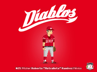 Major League Pixels - Metralleta Ramírez