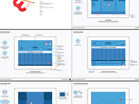 Wireframe Process