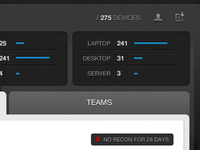 Device stats - iPad - UI/UX/iOS
