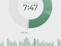 Visualizing My Sleep