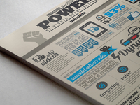 Engaging The Power Of Visual Storytelling Infographic Design Dri