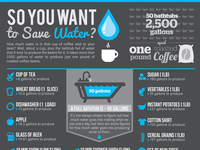 Save-water-infographic-information-design-dribbble-01_teaser