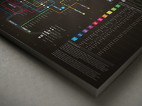 Subway Infographic Design Elements   Grid System Dribbble 02