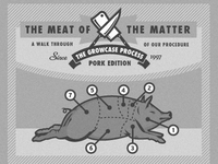 The Meat Of The Matter (The Growcase Process 2012)