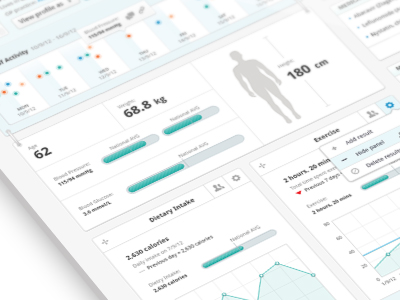 Patient Record Dashboard by Andrew Lucas