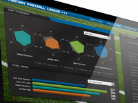 Football Interactive Dashboard