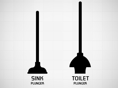 Sink vs Toilet Plungers