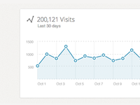 Flywheel Site Visitors Graph