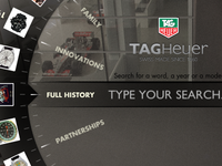 Tag Featured History