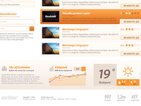 travel footer menu