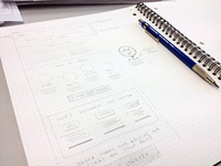 This-fruit-homepage-wireframe_teaser