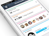 New Flat IOS iPhone app design | Dashboard UI,UX interface