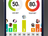betbook - confidence distribution
