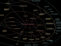 Mind_map_teaser
