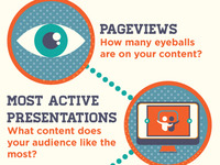 Slideshare Info Graphic 4