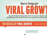 Viral Growth Infographic
