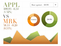 Stocks iPad App infographic exploration