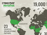 The Timothy Initiative Infographic