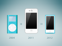 iPod Nano Evolution