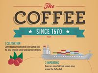 Coffee_infographic1_teaser