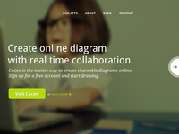 Nulab Website - Cacoo Banner