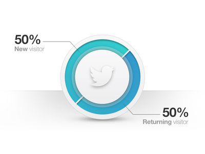 Download Social Infographic PSD