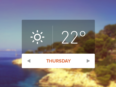 Weather in Ibiza