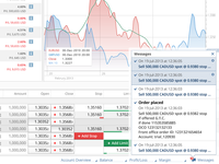 Saxobank web trading platform messages