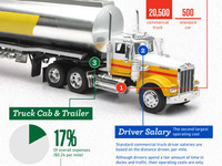 Trucking graphic