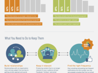 Email marketing infographic 2