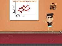 Developing Mobile Strategy For Business