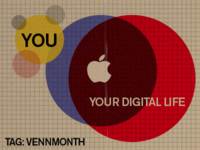 VENN Diagram Month: Go