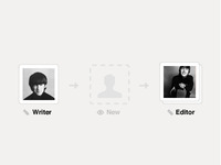 Article Workflow