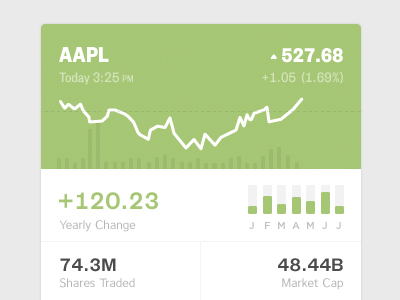Iphone_stocks