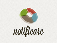 Notificare