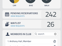 Club Scheduler Pending Waitlist