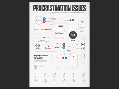Procrastination_issues_for_designers_working_at_home