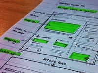Blog Wireframing