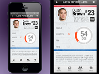 LA Kings App Player page