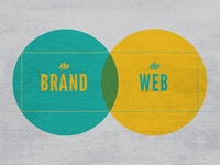 The Brand and Web