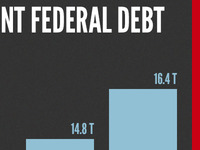 National Debt Infographic