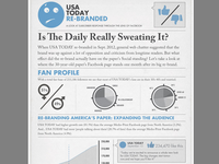 Infographic | USA Today's Rebrand
