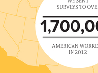 Infographic for Top Workplaces