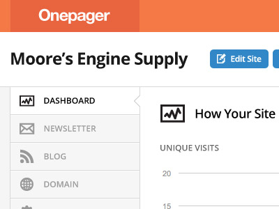 Onepager-dashboard