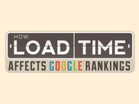 How Load Time Affects Google Ranking