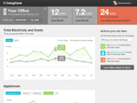 Energy Efficiency App Dashboard
