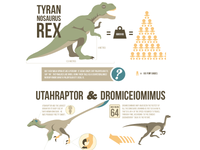 Dinosaurcomics Infographic